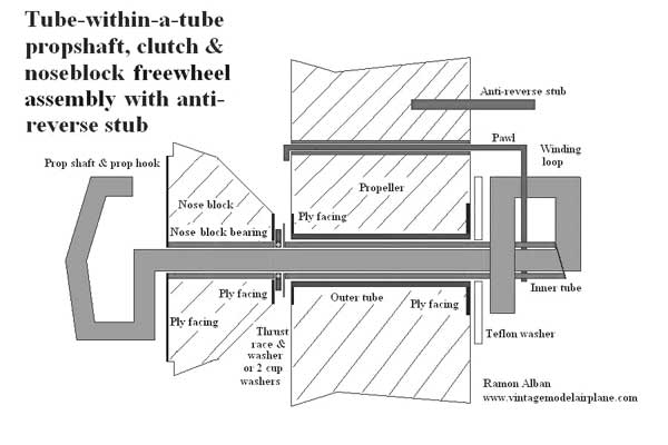 Click to Enlarge Tube in a Tube Freewheel Assy