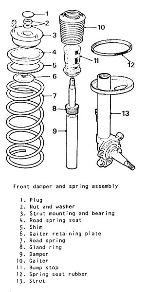 Rover SD1 Front Damper and Spring Assembly
