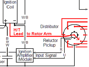 Rover SD1 V8 Electronic Ignition - Circuit Diagram