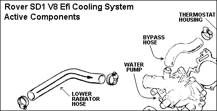 Click to see all three Rover SD1 Efi Cooling System Active Components